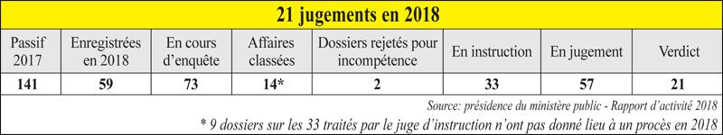 jugement_blanchiment_077.jpg