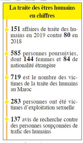 la_traite_des_etres_humains_en_chiffres.jpg