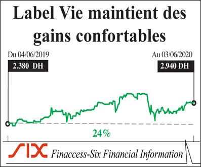 label-vie-075.jpg