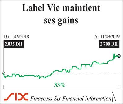 label_vie_091.jpg