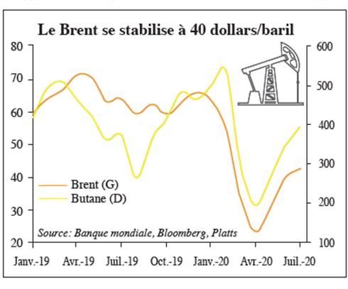 le_brent_se_stabilise_a_40_dollars.jpg