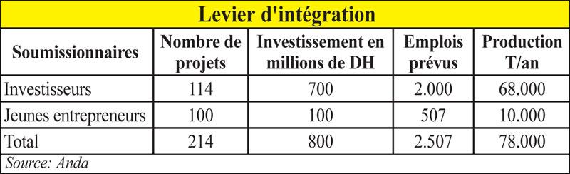 levier-dintegration-066.jpg