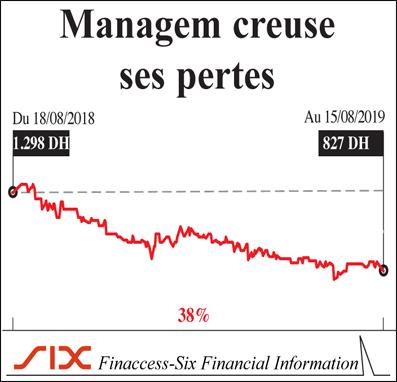 managem_075.jpg