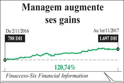 managem_gains_040.jpg