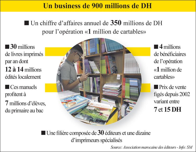 manuels_scolaires_099.jpg