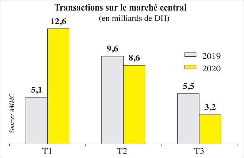 marche-central-081.jpg