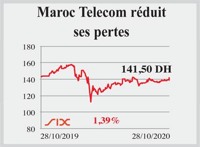 maroc-telecom-075.jpg