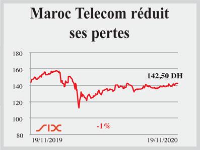 maroc-telecom-088.jpg