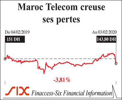 maroc-telecom-090.jpg