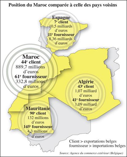 maroc_belgique_004.jpg