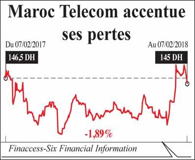 maroc_telecom_005.jpg