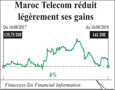 maroc_telecom_036.jpg