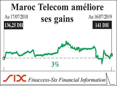 maroc_telecom_058.jpg