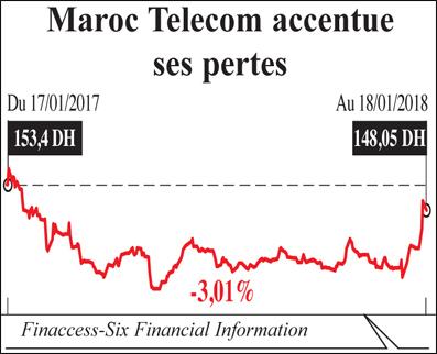 maroc_telecom_091.jpg