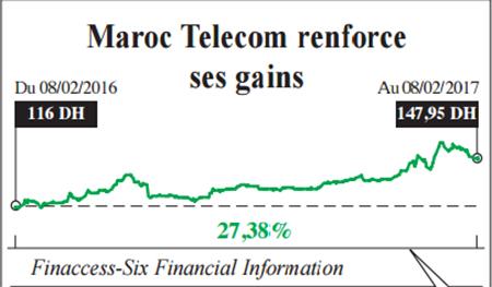 maroc_telecom_4957.jpg