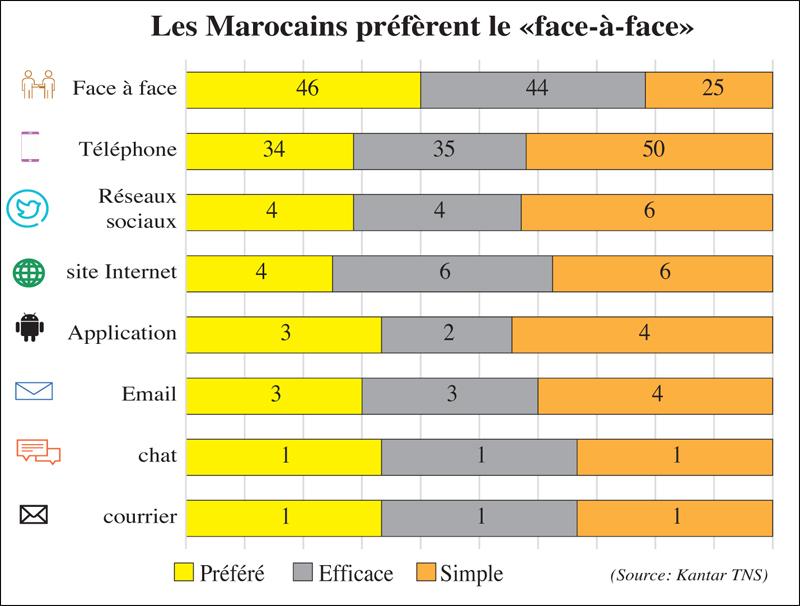 marocain_face_a_face_087.jpg