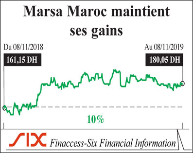 marsa-maroc-032.jpg