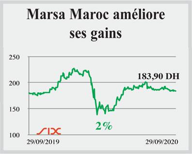 marsa-maroc-054.jpg