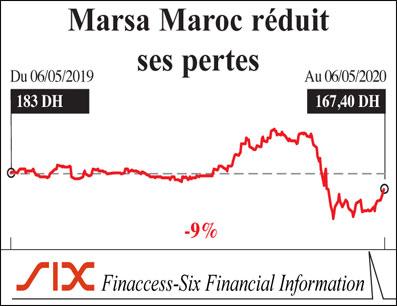 marsa-maroc-056.jpg
