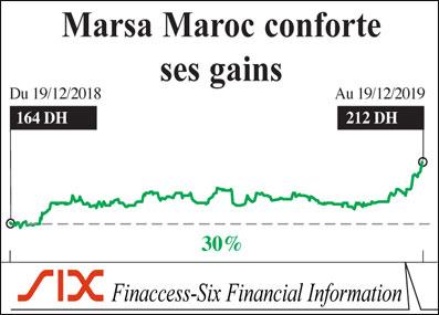 marsa-maroc-059.jpg