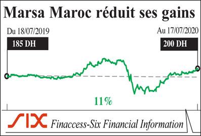 marsa-maroc-07.jpg