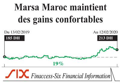 marsa-maroc-097.jpg