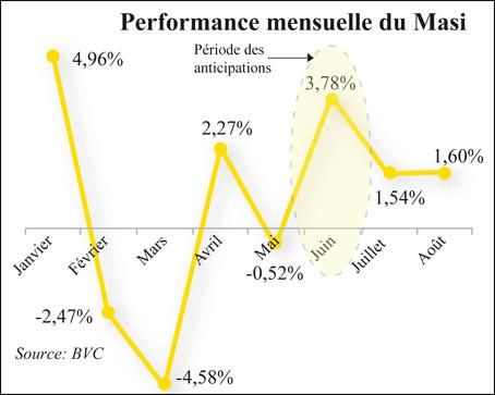 masi_performance_021.jpg