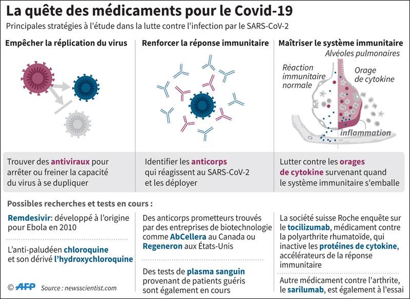 medicaments-covid-045.jpg