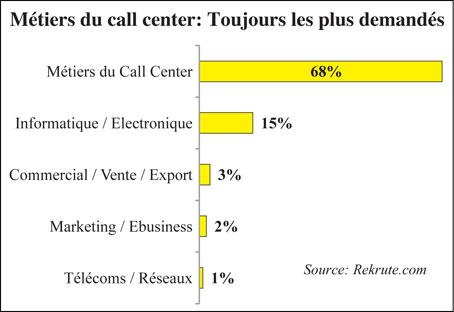 metiers-du-call-center-015.jpg
