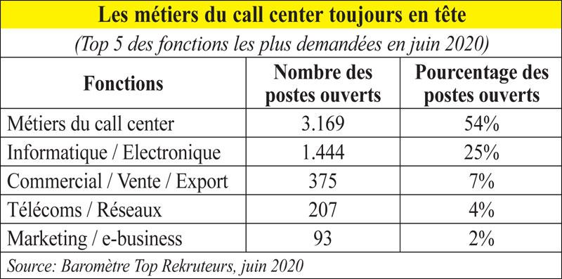 metiers-du-call-center-toujours-011.jpg