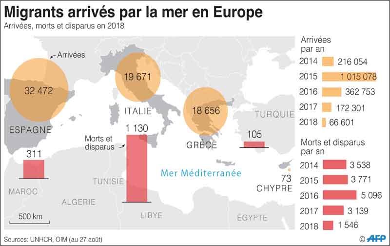 migrants_arrivee_mer_080.jpg