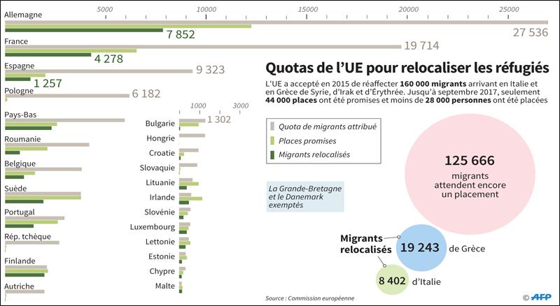 migrants_asile_ue_074.jpg