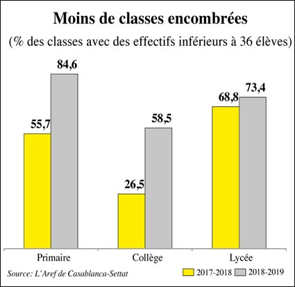 moins_de_classes_encombre_014.jpg