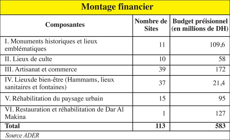 montage_financier_fes_093.jpg