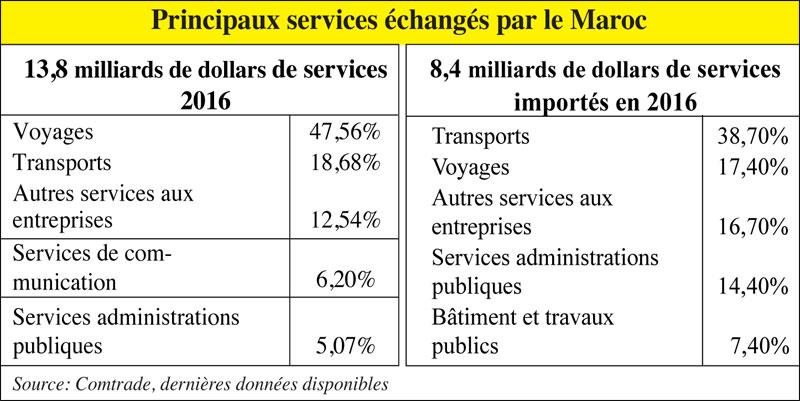 montageprincipaux-services-maroc-020.jpg