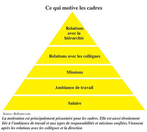 motivation_cadres_b_on_5502.jpg