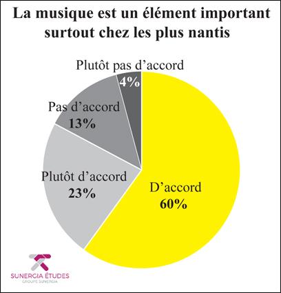 musique_important_021.jpg