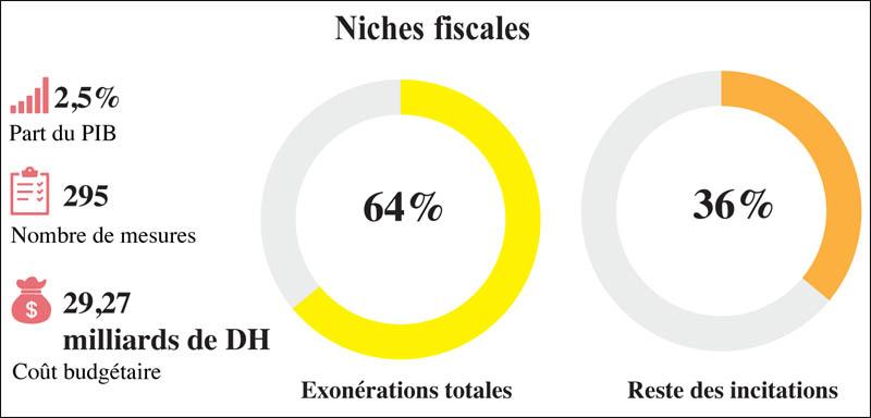 niches_fiscales_092.jpg