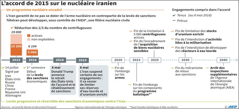 nucleaire_iranien_012.jpg