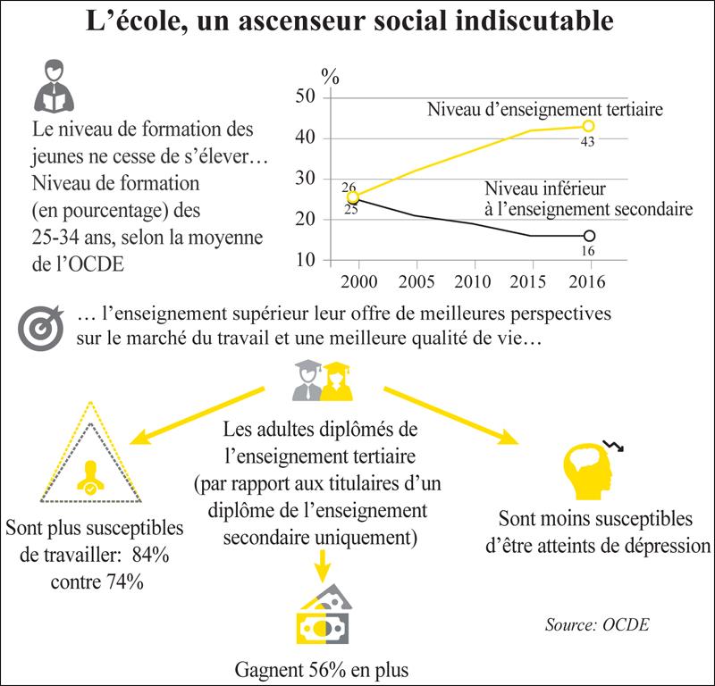 ocde_ecole_005.jpg