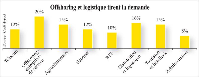 offshoring_logistique_033.jpg