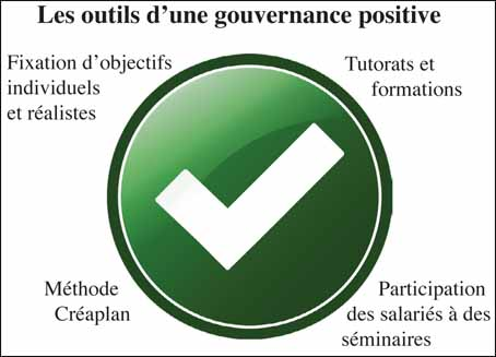 outils_gouvernace_positive_028.jpg