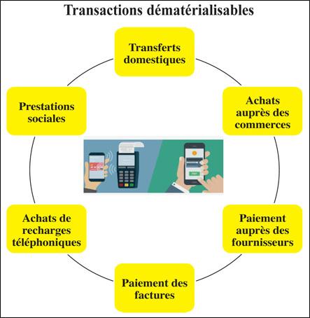 paiement_mobile_093.jpg