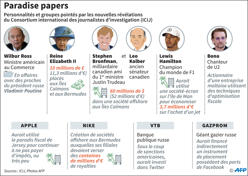 paradise_papers_043.jpg