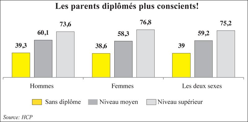 parents_diplomes_048.jpg