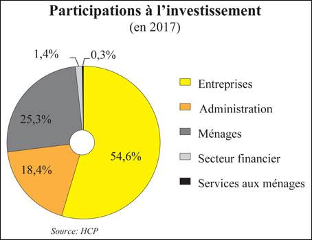participation_investissment_020.jpg