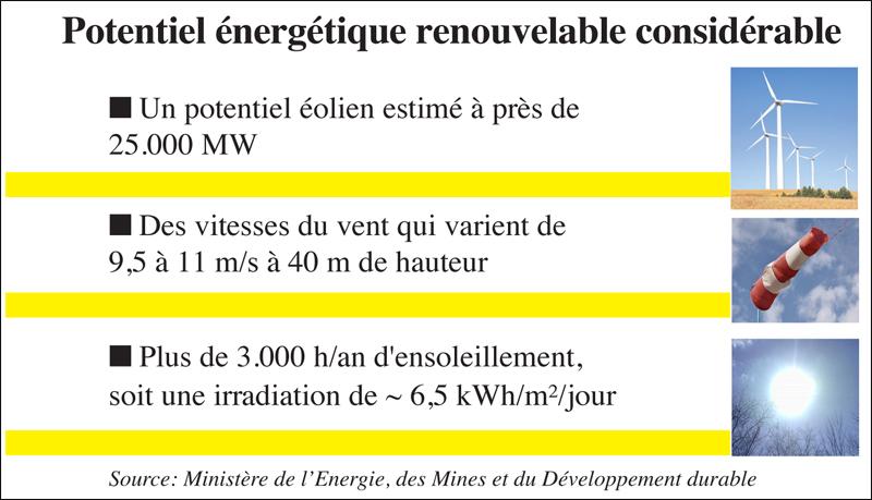 pentetiel_energitique_059.jpg
