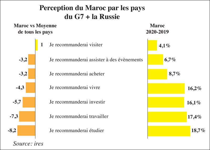 perception-maroc-041.jpg