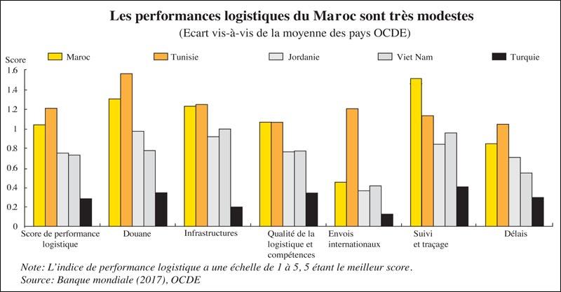 performance_maroc_072.jpg
