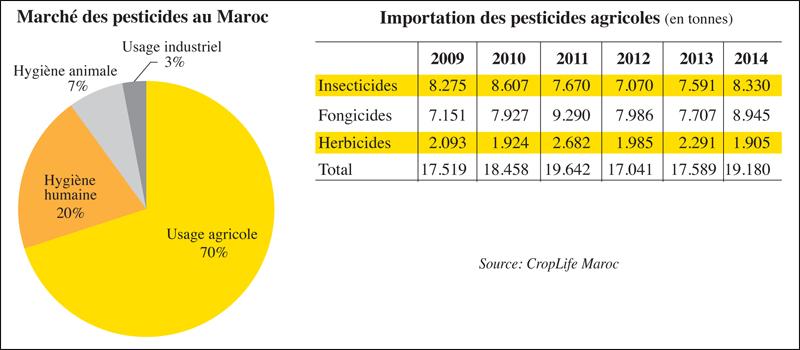 pesticide_agricole_059.jpg